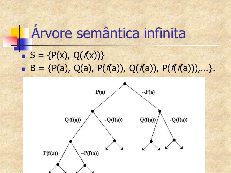 Árvore semântica infinita