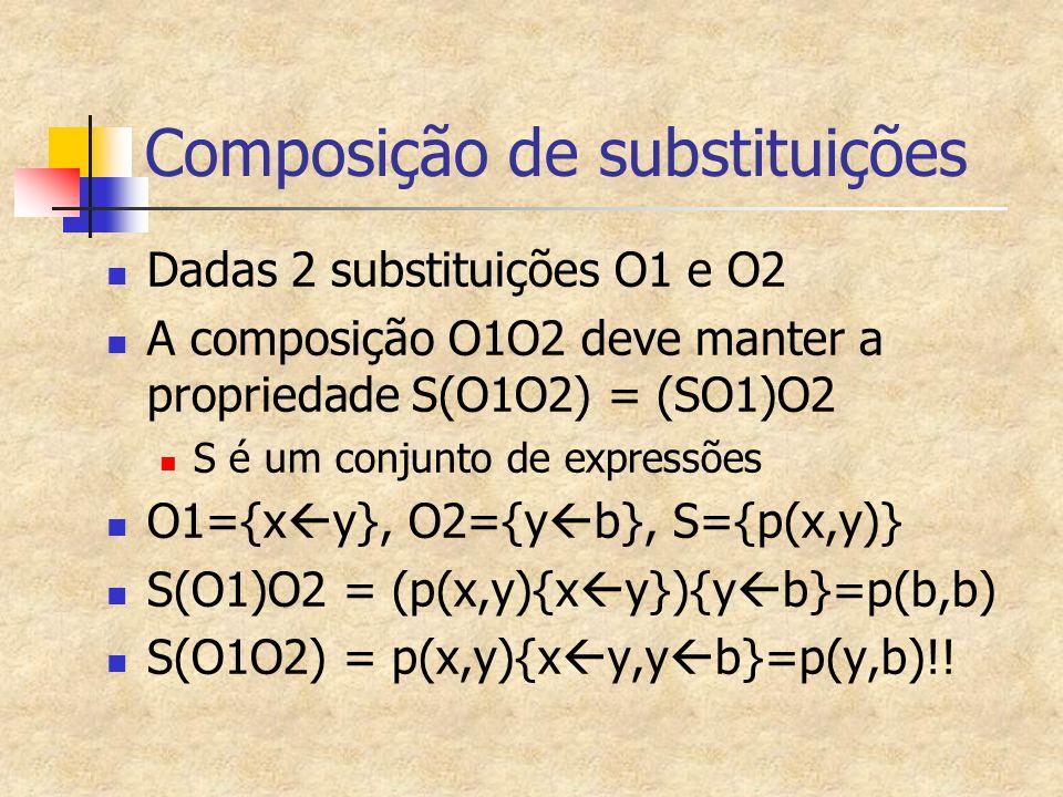 Composição de substituições