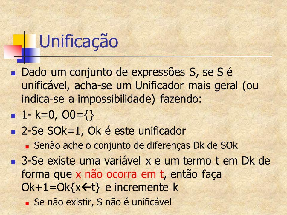 Unificação Dado um conjunto de expressões S, se S é unificável, acha-se um Unificador mais geral (ou indica-se a impossibilidade) fazendo: