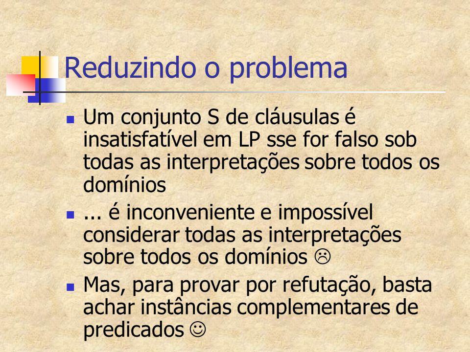 Reduzindo o problema Um conjunto S de cláusulas é insatisfatível em LP sse for falso sob todas as interpretações sobre todos os domínios.