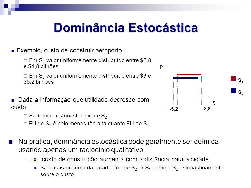 Dominância Estocástica