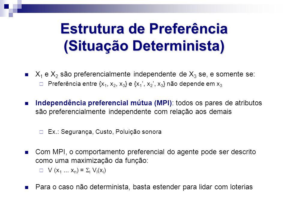 Estrutura de Preferência (Situação Determinista)