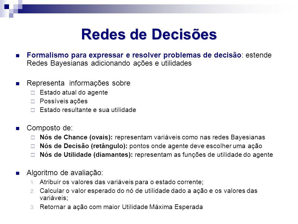 Redes de Decisões Formalismo para expressar e resolver problemas de decisão: estende Redes Bayesianas adicionando ações e utilidades.
