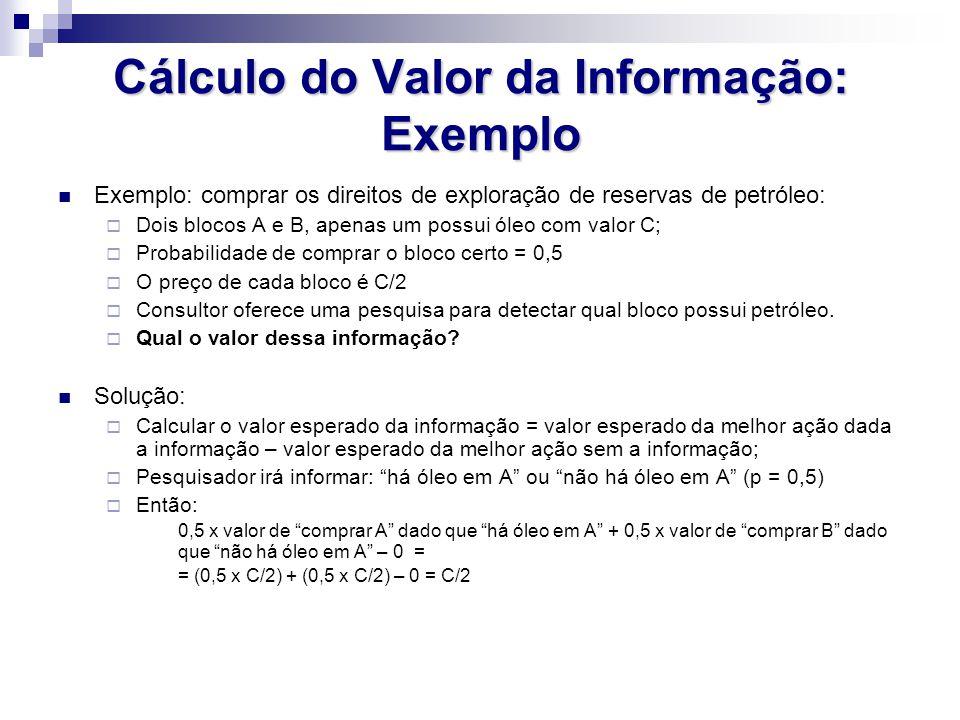 Cálculo do Valor da Informação: Exemplo