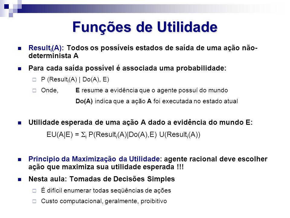 Funções de Utilidade Resulti(A): Todos os possíveis estados de saída de uma ação não-determinista A.