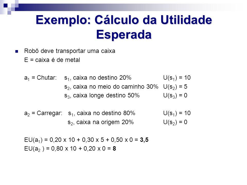 Exemplo: Cálculo da Utilidade Esperada