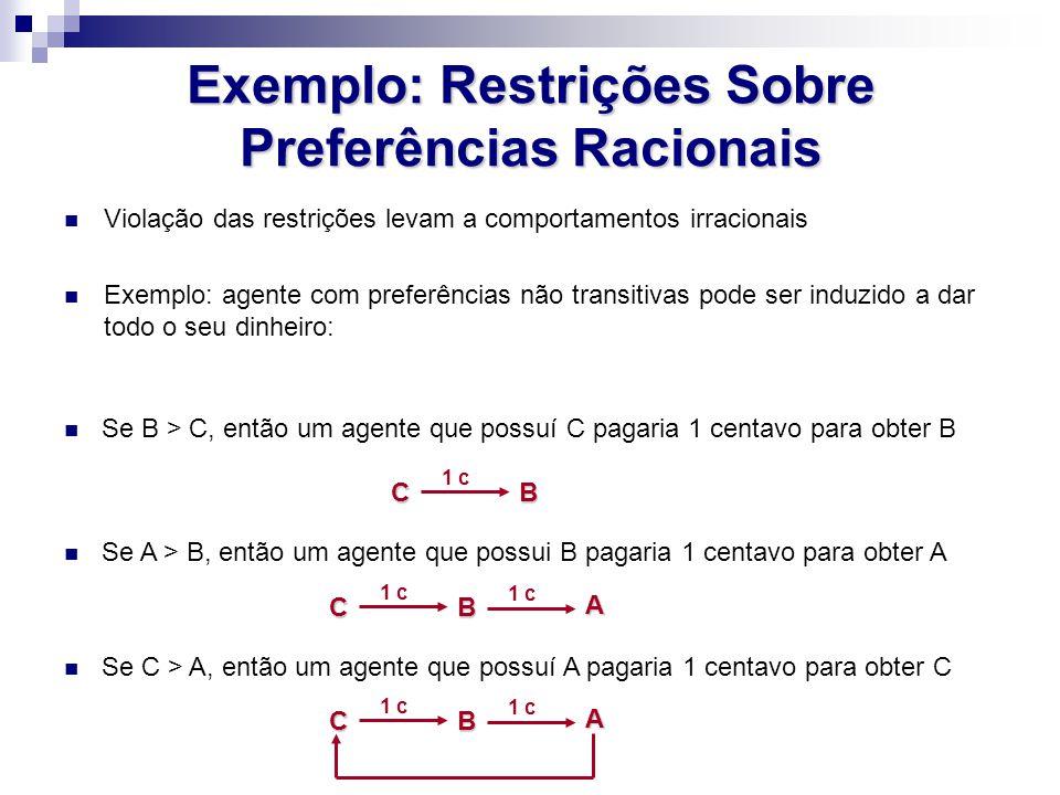 Exemplo: Restrições Sobre Preferências Racionais