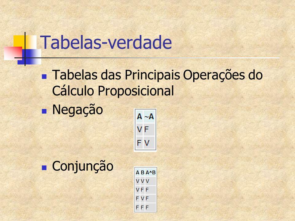 Tabelas-verdade Tabelas das Principais Operações do Cálculo Proposicional Negação Conjunção