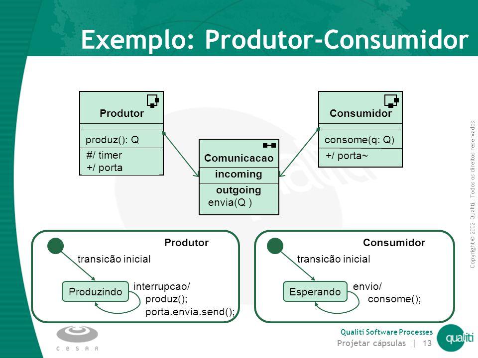 Exemplo: Produtor-Consumidor