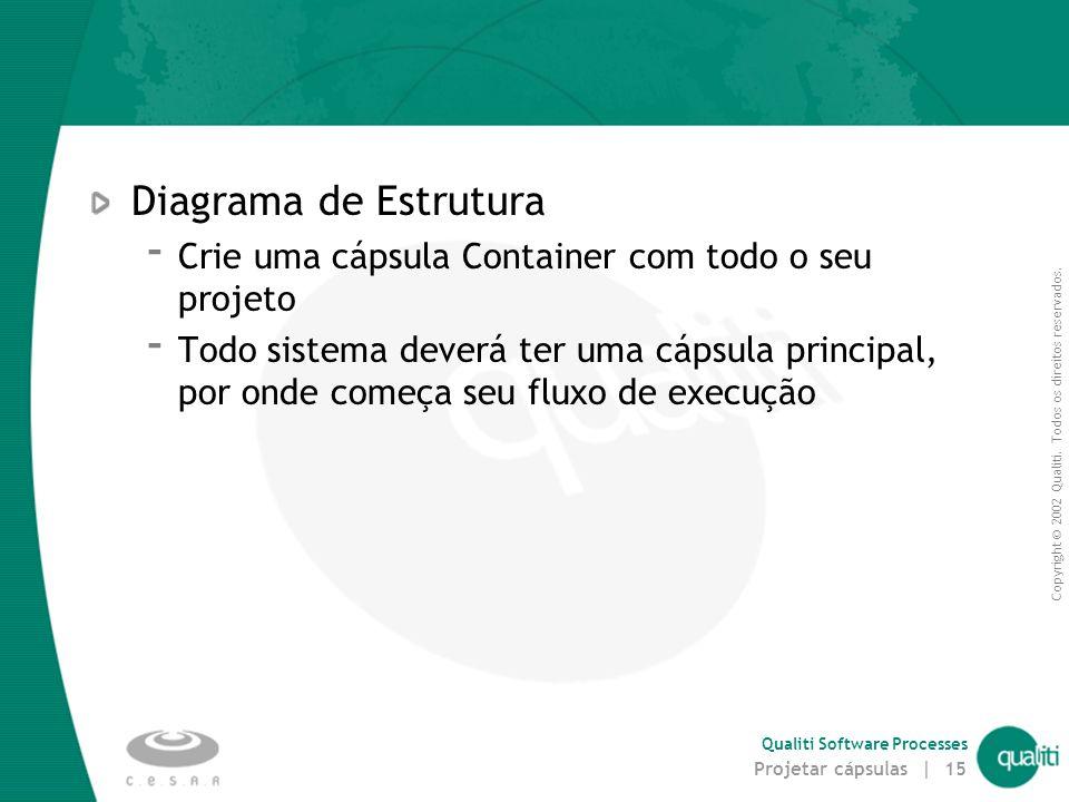 Diagrama de Estrutura Crie uma cápsula Container com todo o seu projeto.