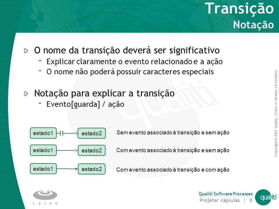 Transição Notação O nome da transição deverá ser significativo