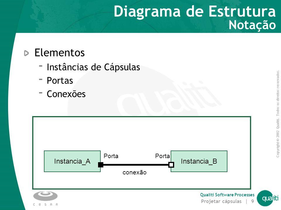 Diagrama de Estrutura Notação