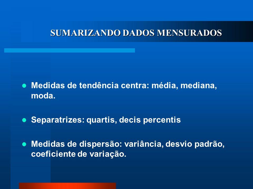 SUMARIZANDO DADOS MENSURADOS