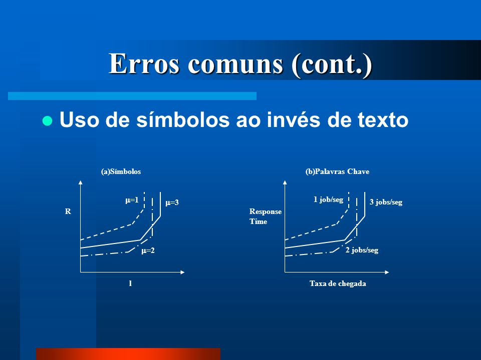 Erros comuns (cont.) Uso de símbolos ao invés de texto =1 =3 =2 l R