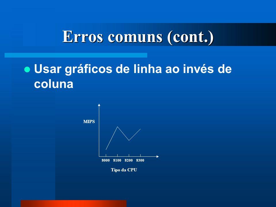 Erros comuns (cont.) Usar gráficos de linha ao invés de coluna MIPS
