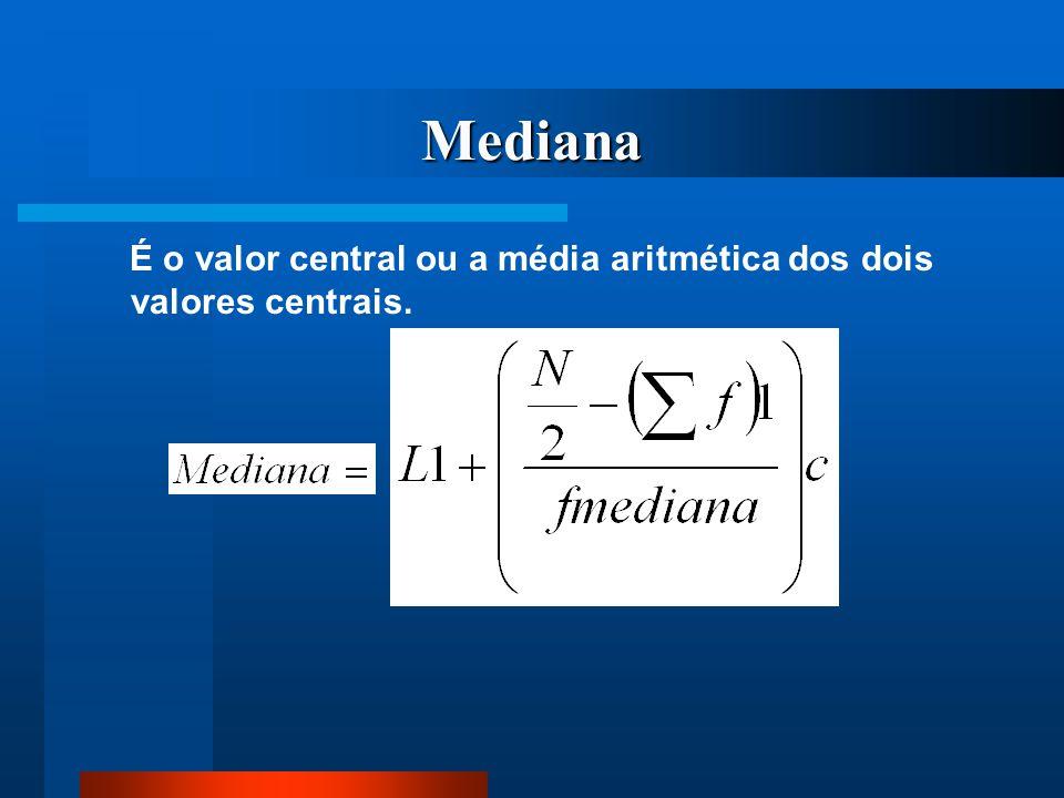 Mediana É o valor central ou a média aritmética dos dois valores centrais.