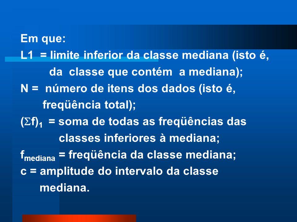 Em que: L1 = limite inferior da classe mediana (isto é, da classe que contém a mediana); N = número de itens dos dados (isto é,