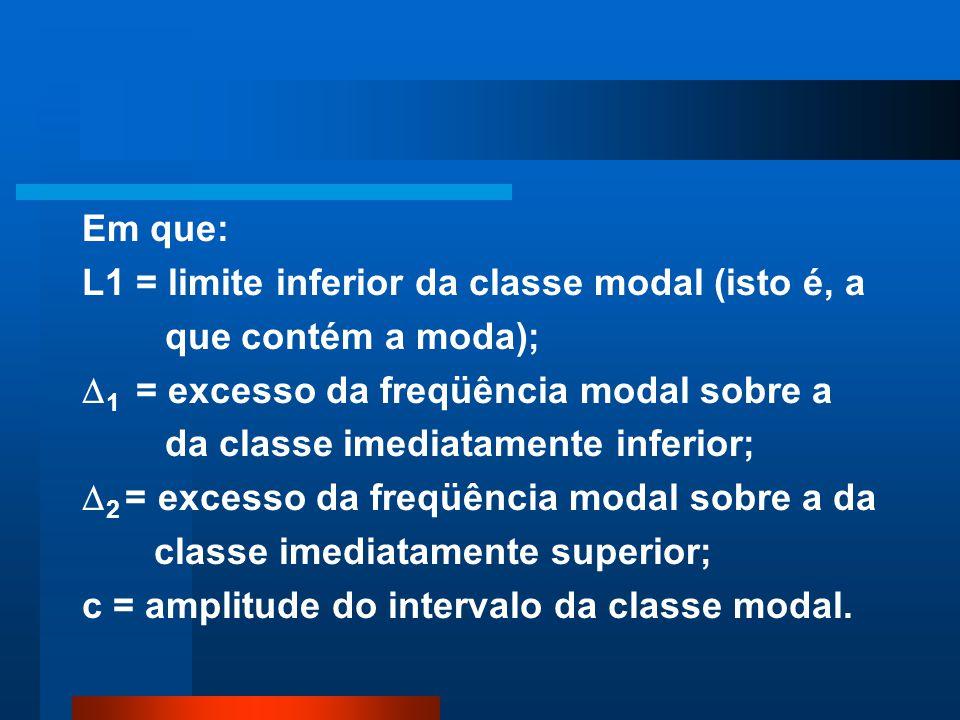 Em que: L1 = limite inferior da classe modal (isto é, a. que contém a moda); 1 = excesso da freqüência modal sobre a.