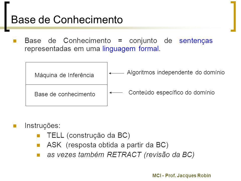 Base de Conhecimento Base de Conhecimento = conjunto de sentenças representadas em uma linguagem formal.