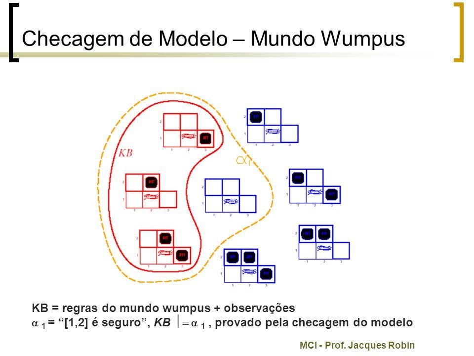 Checagem de Modelo – Mundo Wumpus