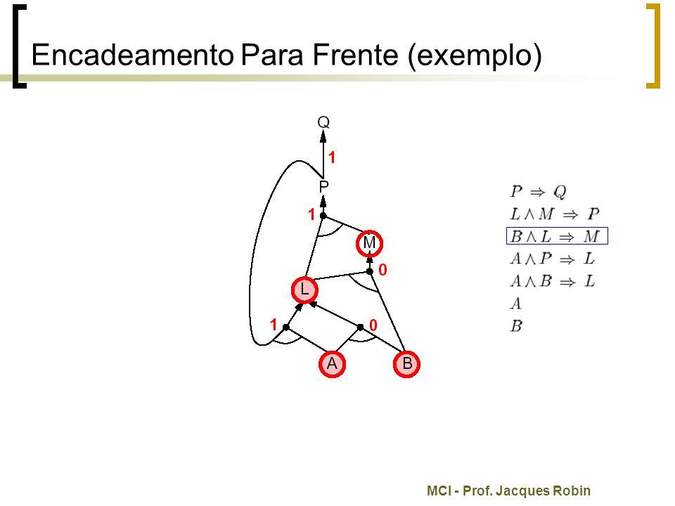 Encadeamento Para Frente (exemplo)