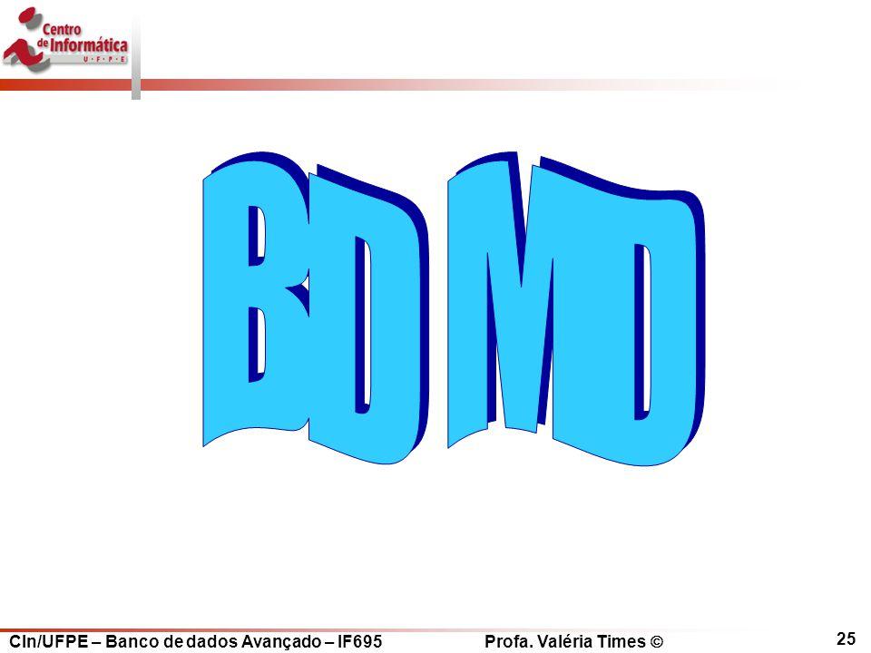 BD MD
