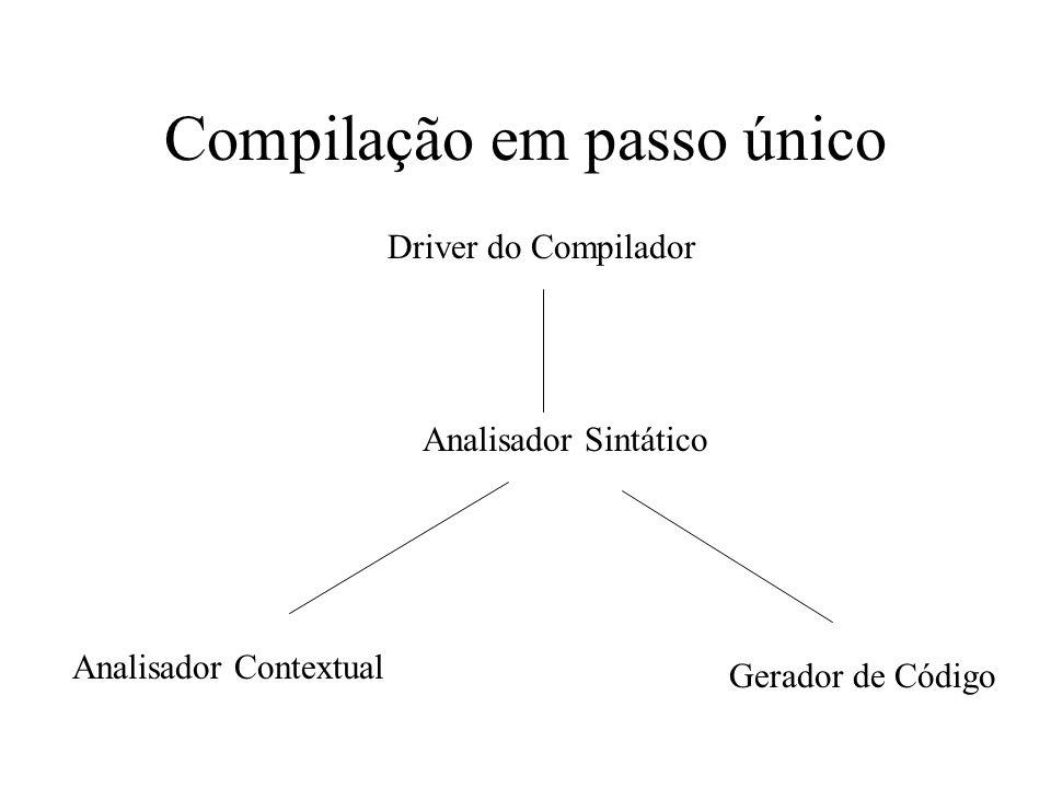 Compilação em passo único