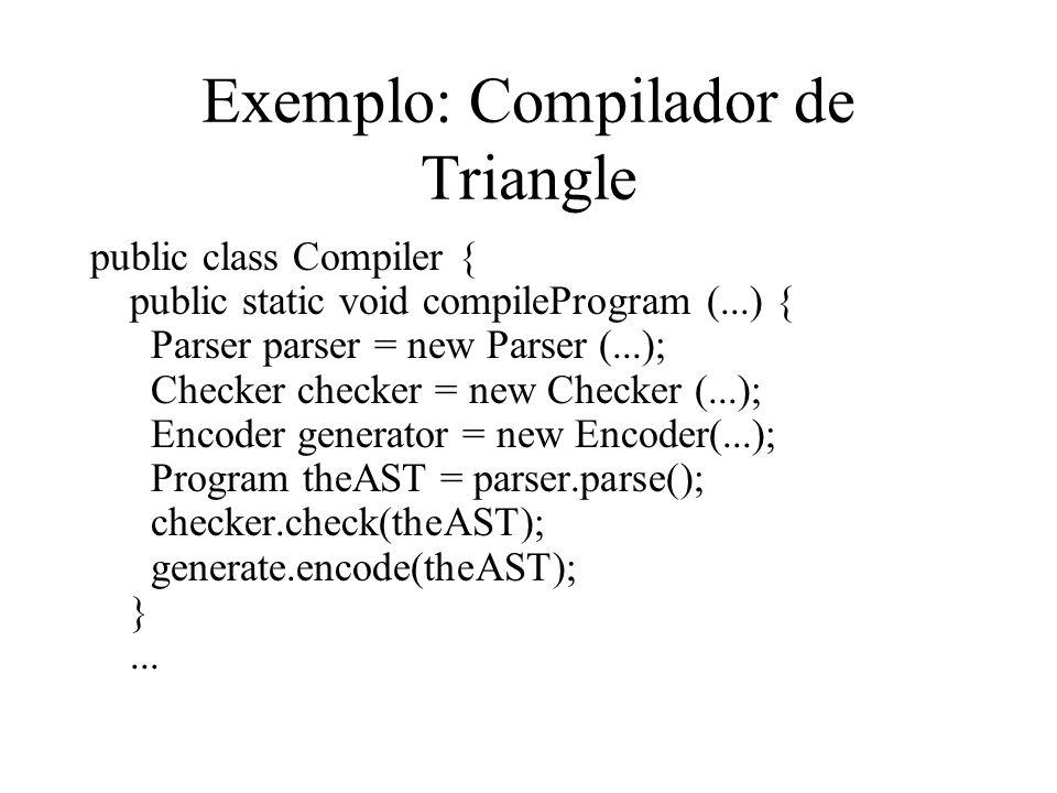 Exemplo: Compilador de Triangle