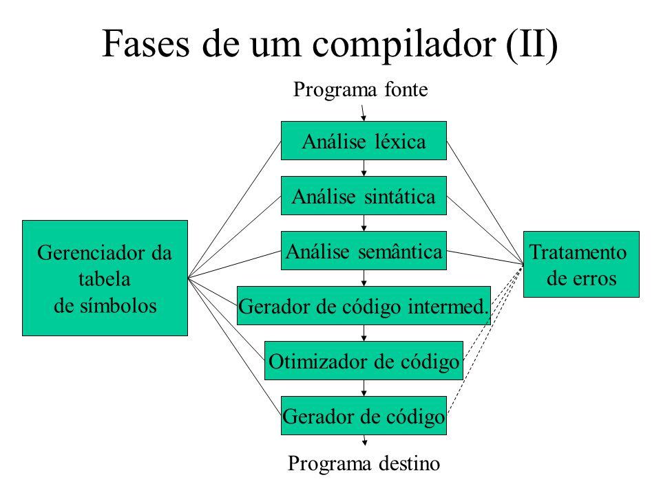 Fases de um compilador (II)