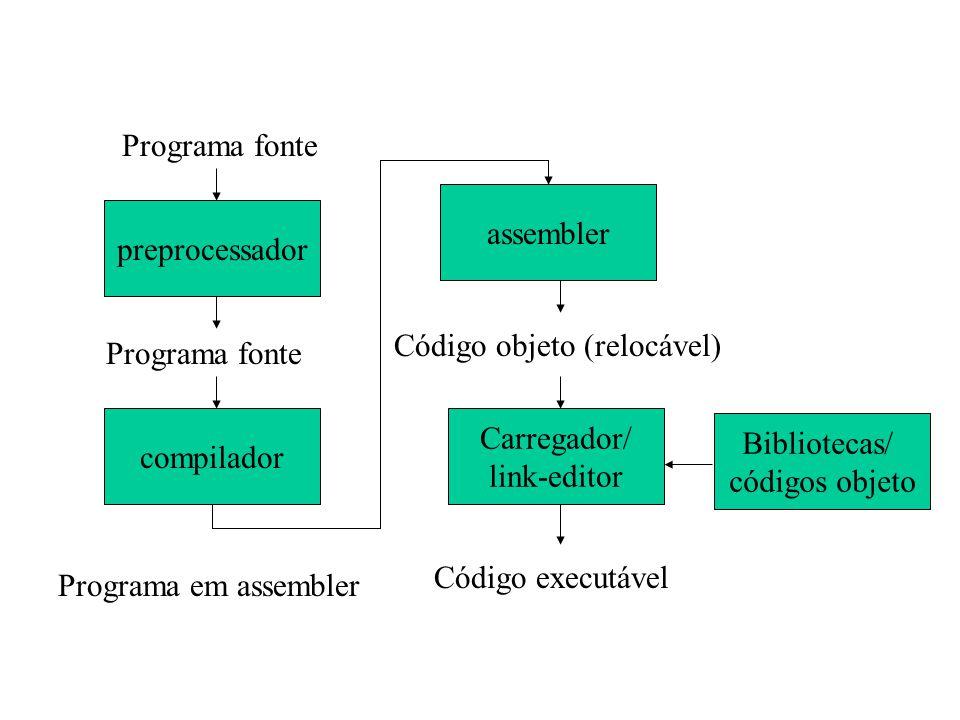 Bibliotecas/ códigos objeto
