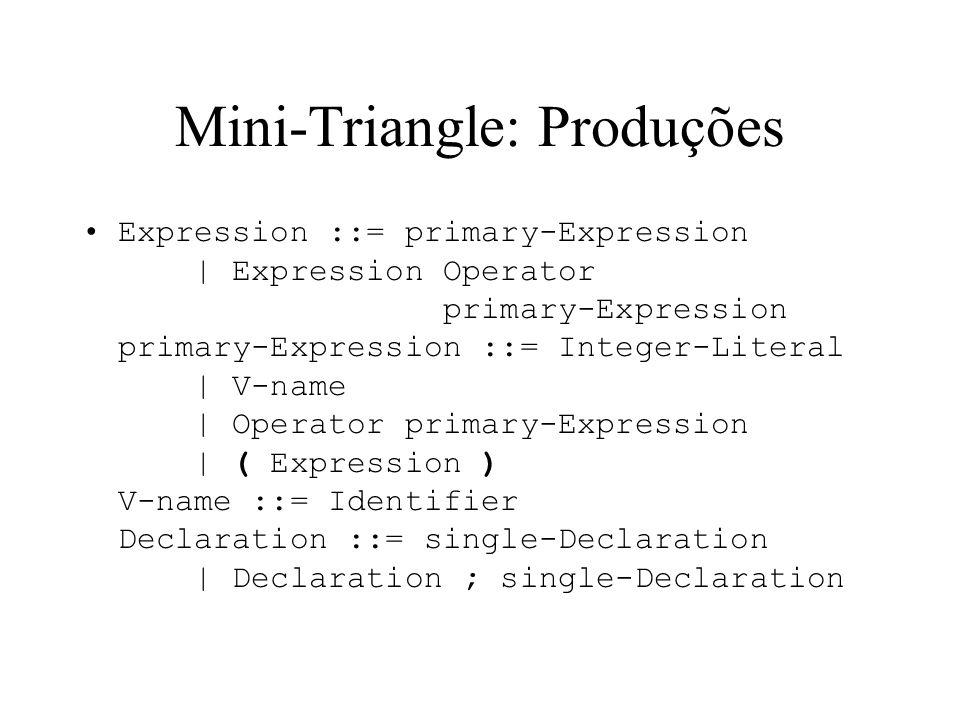 Mini-Triangle: Produções