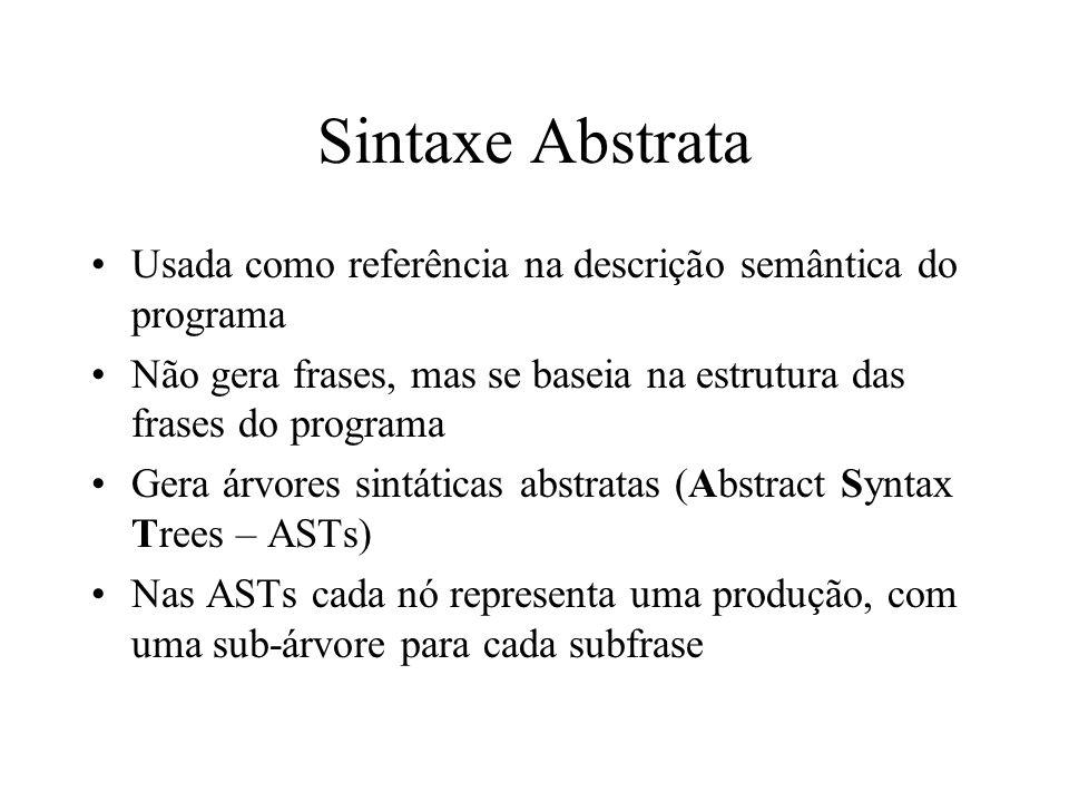 Sintaxe Abstrata Usada como referência na descrição semântica do programa. Não gera frases, mas se baseia na estrutura das frases do programa.