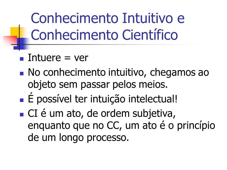 Conhecimento Intuitivo e Conhecimento Científico