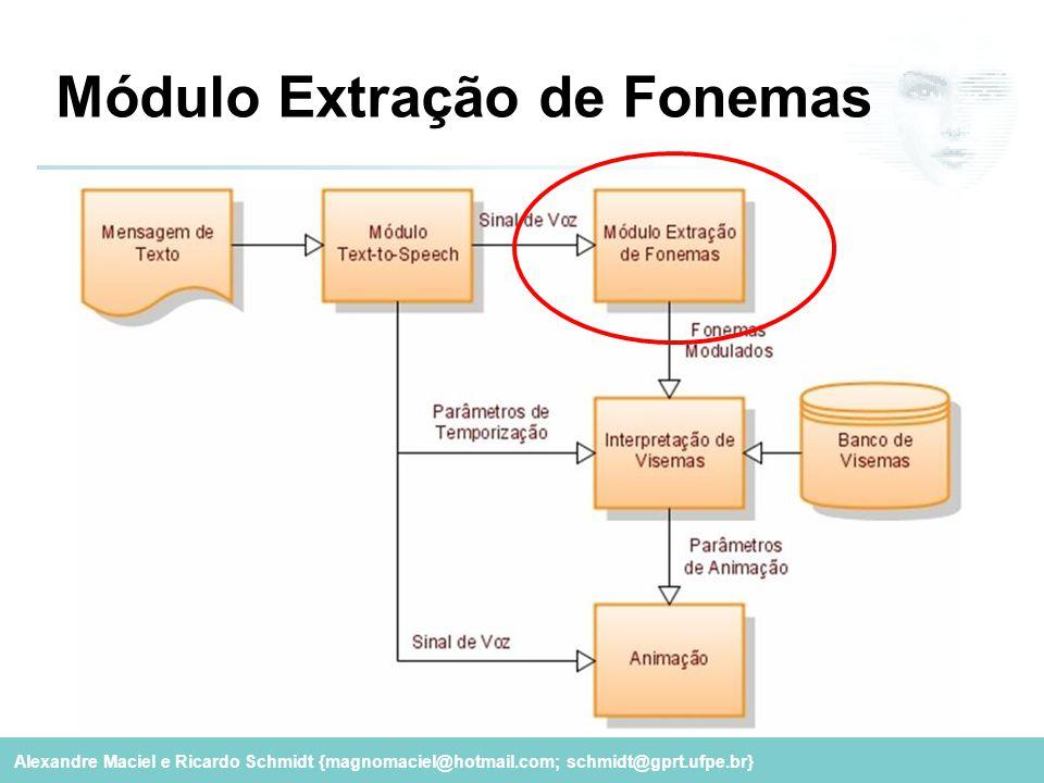Módulo Extração de Fonemas