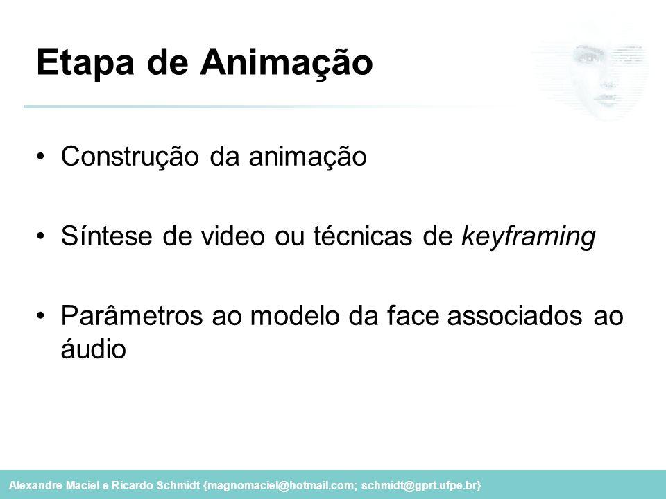 Etapa de Animação Construção da animação