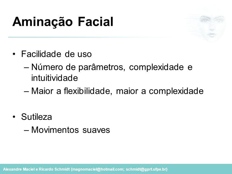 Aminação Facial Facilidade de uso