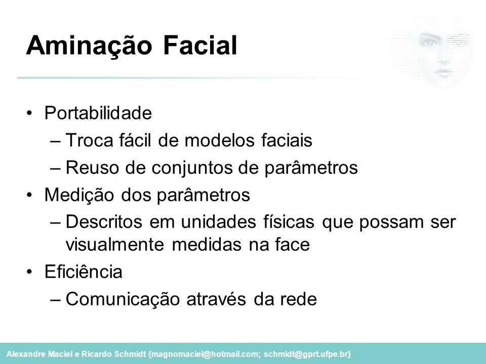 Aminação Facial Portabilidade Troca fácil de modelos faciais