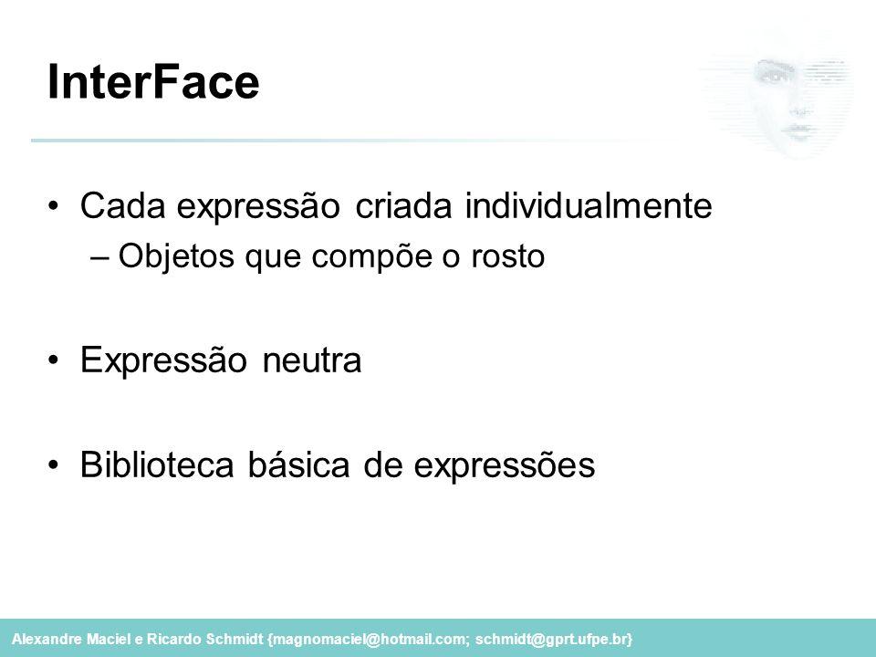 InterFace Cada expressão criada individualmente Expressão neutra