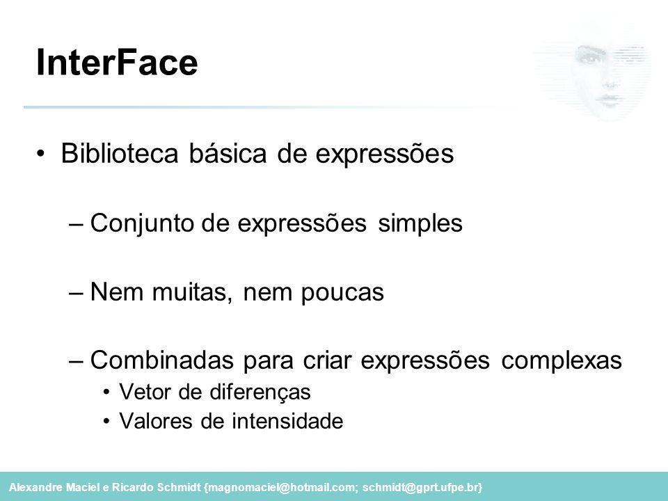InterFace Biblioteca básica de expressões