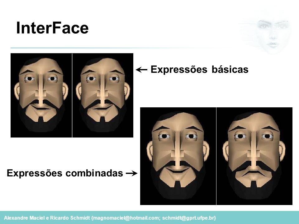 Expressões combinadas