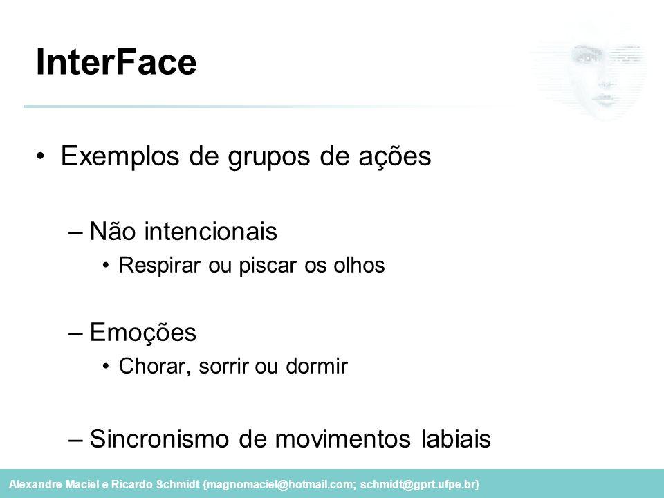 InterFace Exemplos de grupos de ações Não intencionais Emoções