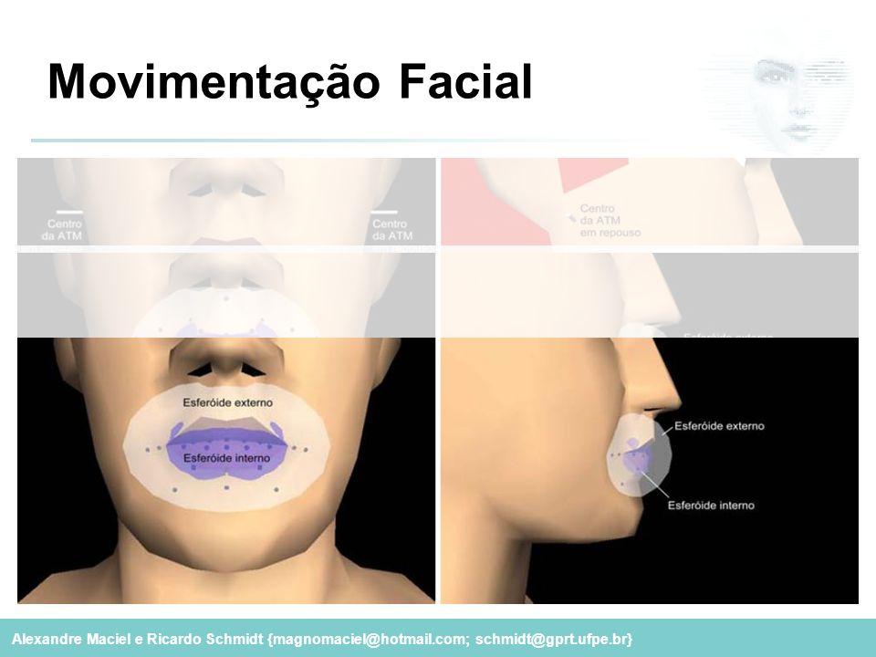 Movimentação Facial