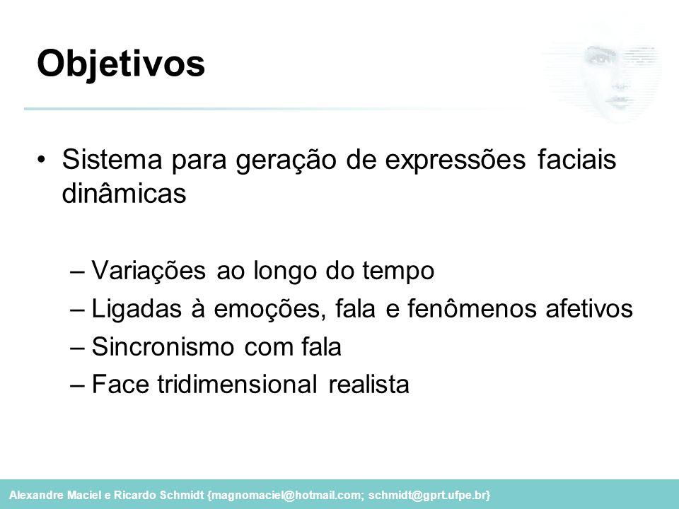 Objetivos Sistema para geração de expressões faciais dinâmicas