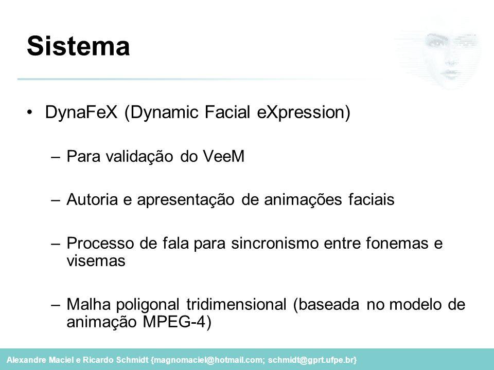Sistema DynaFeX (Dynamic Facial eXpression) Para validação do VeeM
