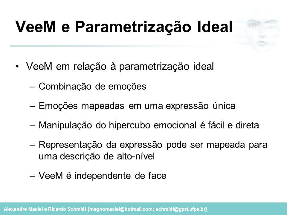 VeeM e Parametrização Ideal
