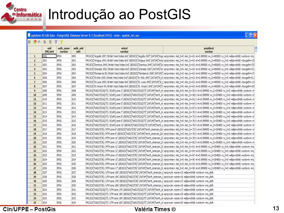 Introdução ao PostGIS Consultando a tabela de metadados.