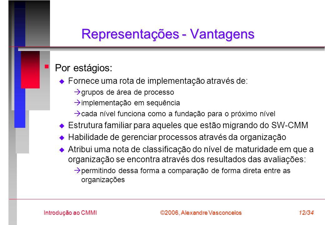 Representações - Vantagens