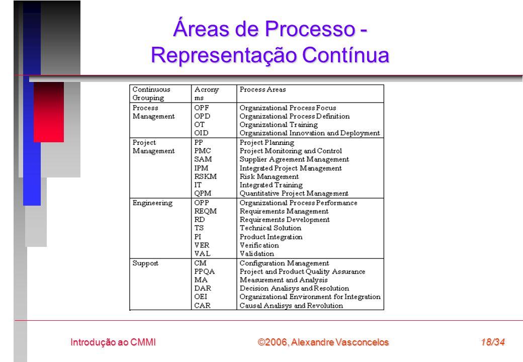 Áreas de Processo - Representação Contínua