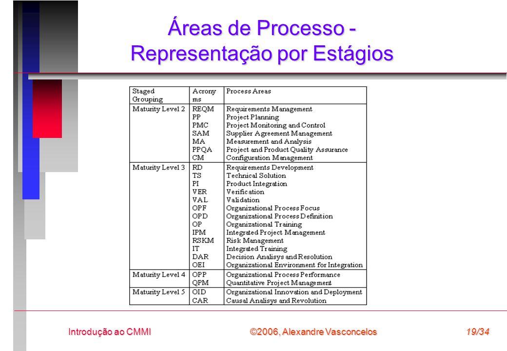 Áreas de Processo - Representação por Estágios