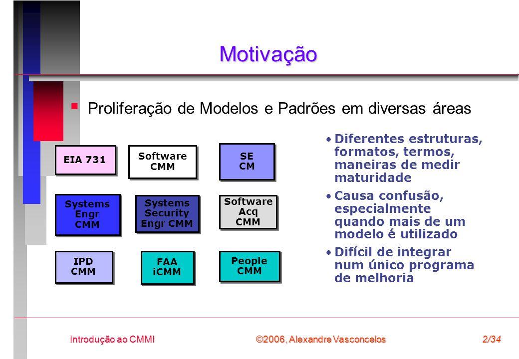 Motivação Proliferação de Modelos e Padrões em diversas áreas